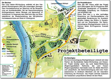 Illustrierter Plan